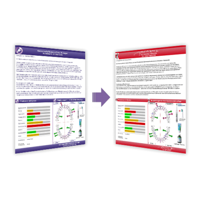 Shop_Produkt_Individualisierung_Patientenausdruck